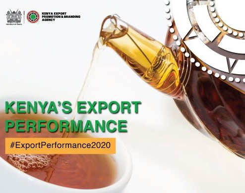 Kenya's Export Performance Q1-3 2020